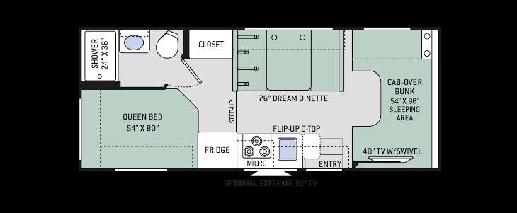 Pick the Perfect RV Floor Plan